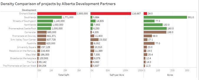 Alberta Comparisons - 08-27-16